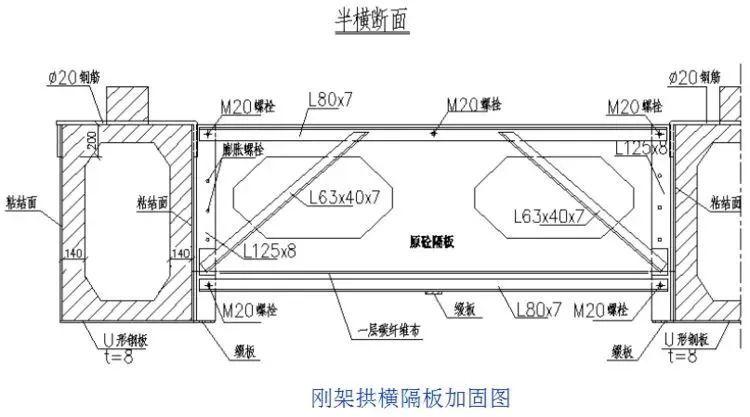 桥梁的56个加固技术方法,图文并茂且实用!_44