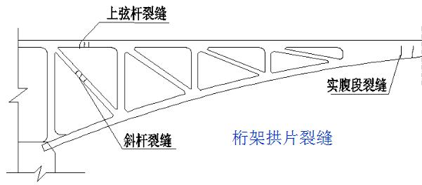 桥梁的56个加固技术方法,图文并茂且实用!_45