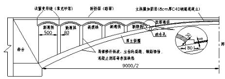 桥梁的56个加固技术方法,图文并茂且实用!_47