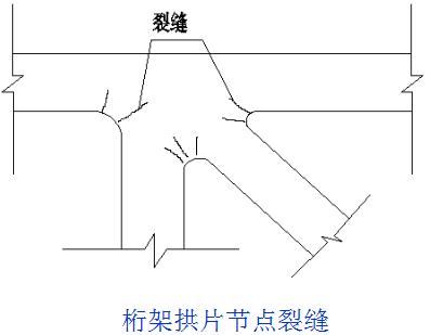 桥梁的56个加固技术方法,图文并茂且实用!_46