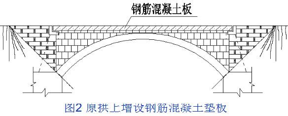桥梁的56个加固技术方法,图文并茂且实用!_49