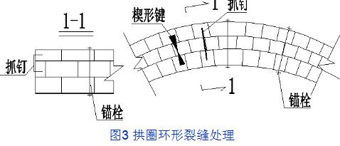 桥梁的56个加固技术方法,图文并茂且实用!_50