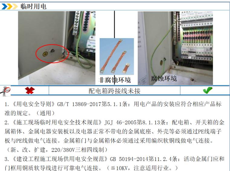 直击隐患:临时用电专项-image.png