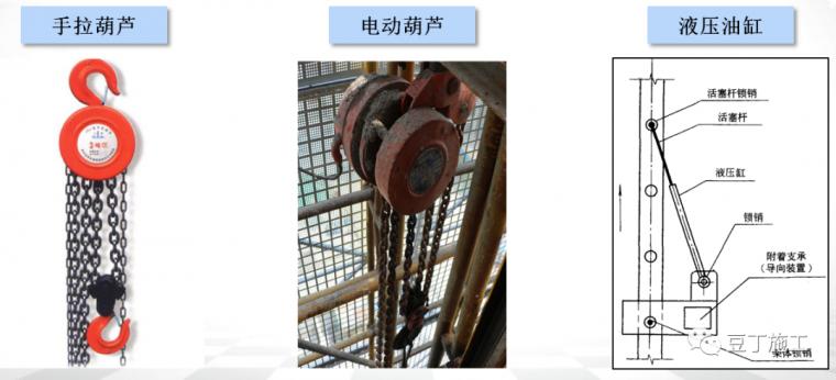 全面讲解附着式升降脚手架安全技术与管理_31