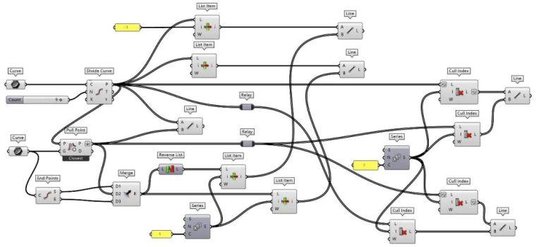 桁架与网架的参数化设计,超多实例!_23