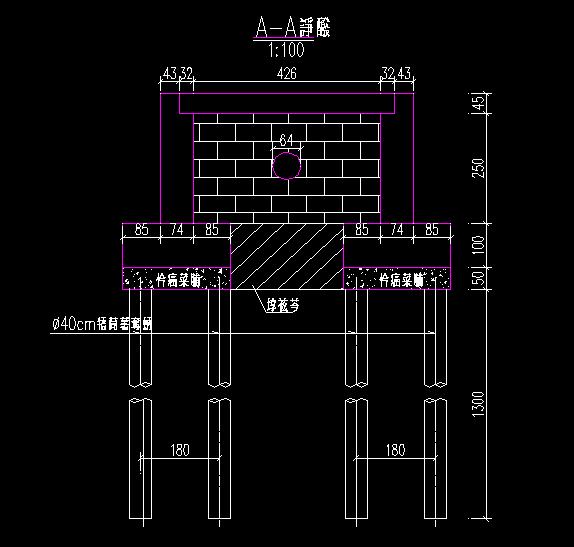 燃气管道涵顶覆土4m,如何设计?-image.png