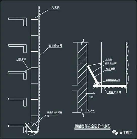 全面讲解附着式升降脚手架安全技术与管理_46