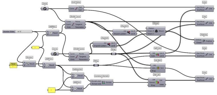 桁架与网架的参数化设计,超多实例!_24