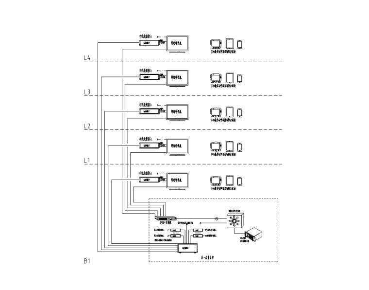 上海别墅机电系统设计图(含智能家居系统)_3