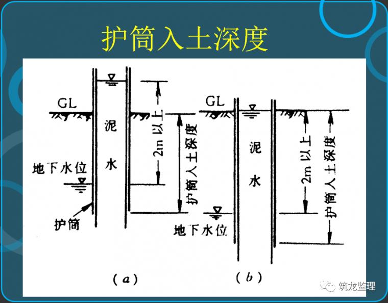 钻孔灌注桩施工及监理控制要点层层拆解分析_3