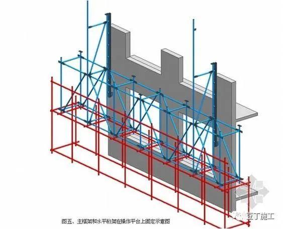 全面讲解附着式升降脚手架安全技术与管理_36