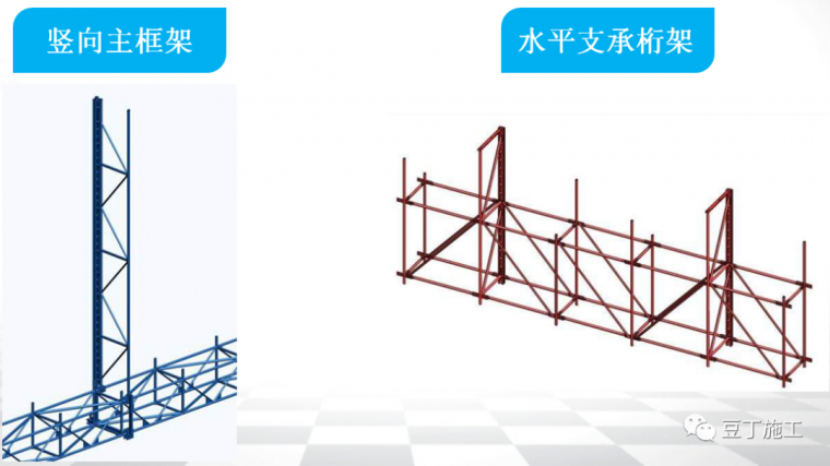 全面讲解附着式升降脚手架安全技术与管理_8