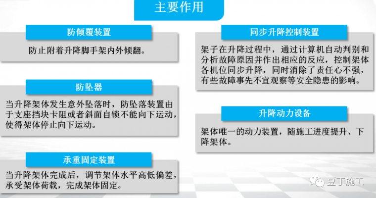 全面讲解附着式升降脚手架安全技术与管理_10
