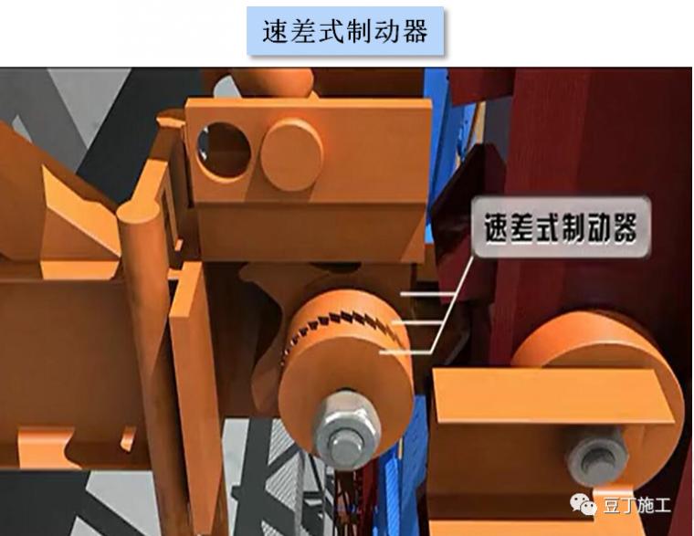 全面讲解附着式升降脚手架安全技术与管理_14