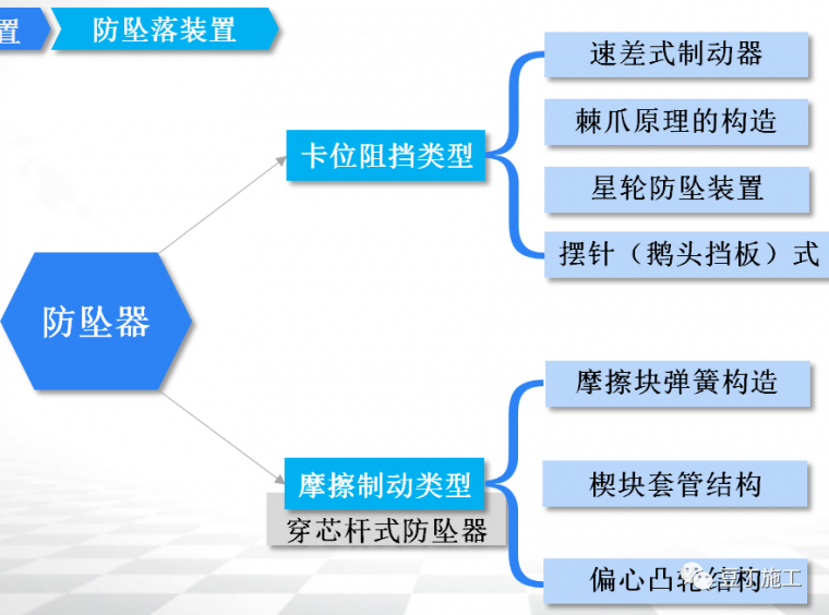 全面讲解附着式升降脚手架安全技术与管理_13