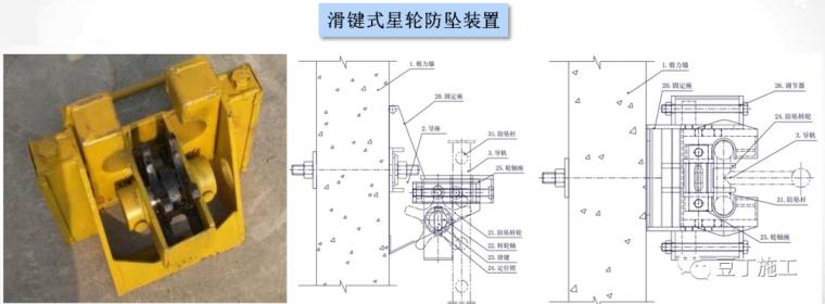全面讲解附着式升降脚手架安全技术与管理_16