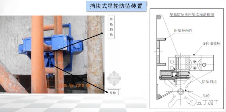 全面讲解附着式升降脚手架安全技术与管理_18