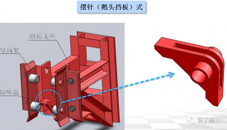 全面讲解附着式升降脚手架安全技术与管理_20