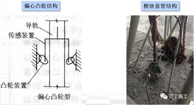 全面讲解附着式升降脚手架安全技术与管理_22