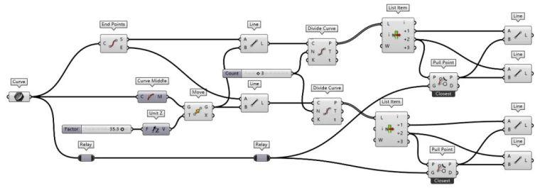桁架与网架的参数化设计,超多实例!_9
