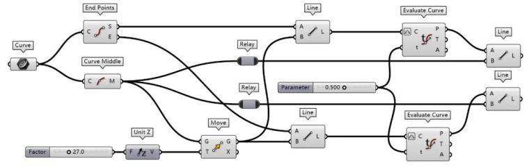 桁架与网架的参数化设计,超多实例!_7