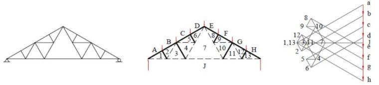 桁架与网架的参数化设计,超多实例!_12