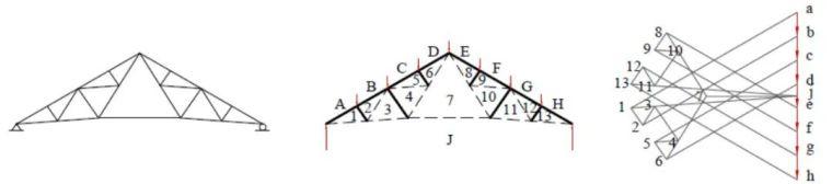 桁架与网架的参数化设计,超多实例!_14