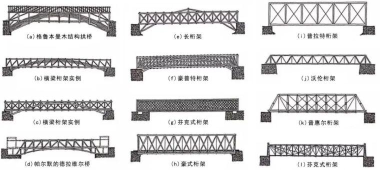 桁架与网架的参数化设计,超多实例!_16