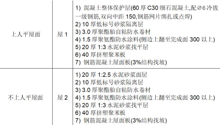 [浙江]高层框筒结构住宅小区施工组织设计_9