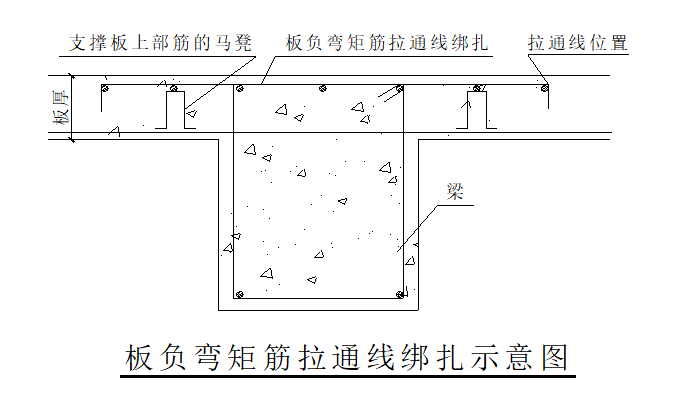 [浙江]高层框筒结构住宅小区施工组织设计_7