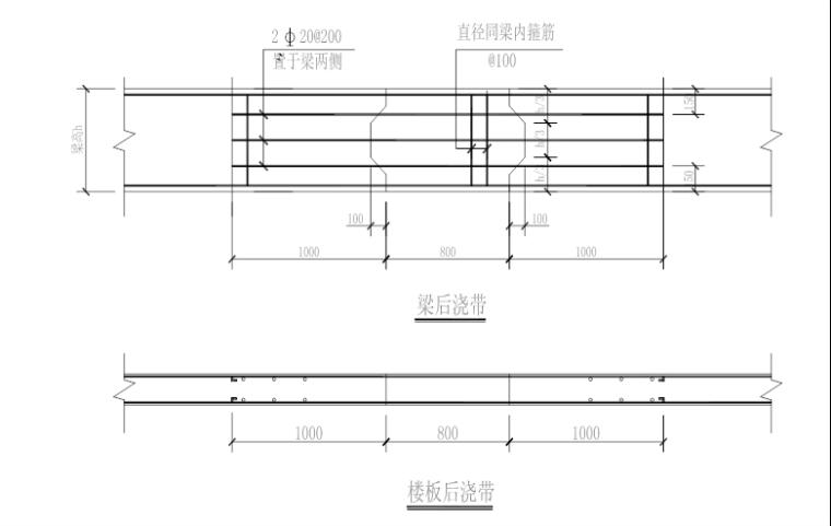 [浙江]高层框筒结构住宅小区施工组织设计_5