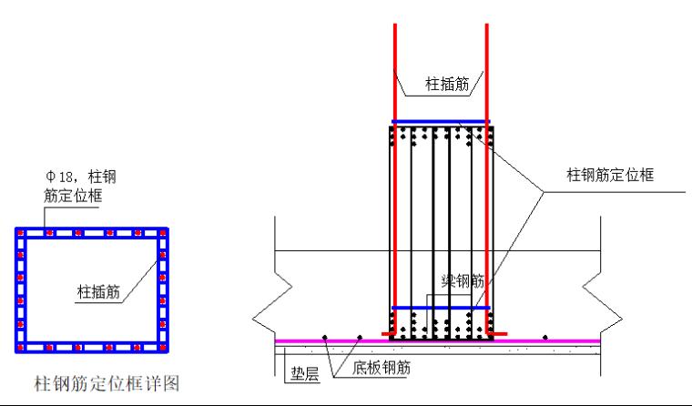 [浙江]高层框筒结构住宅小区施工组织设计_4