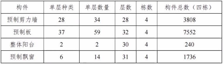 国家A级装配式住宅项目解析_7