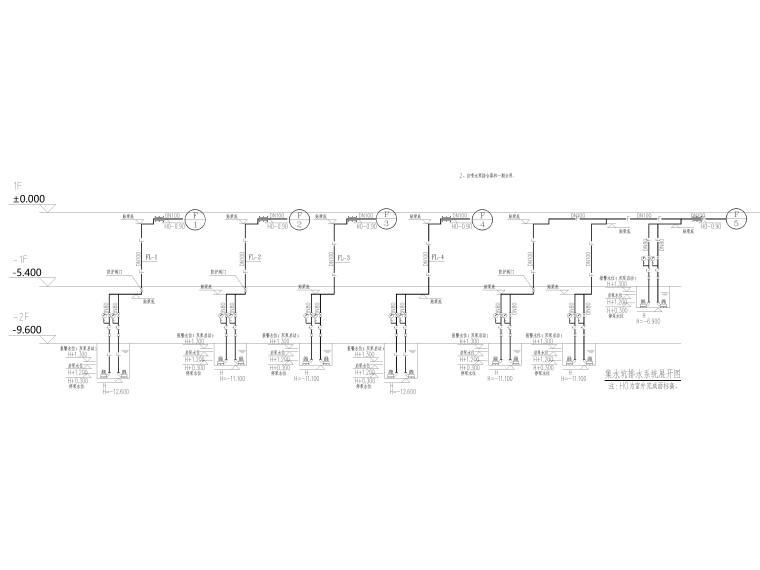 [贵州]某公租房工程给排水施工图(含大样图)_3