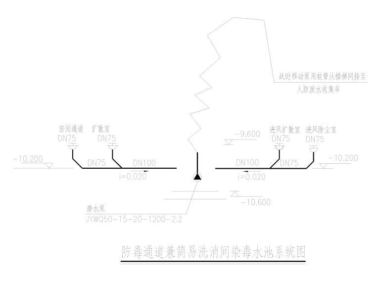[贵州]某公租房工程给排水施工图(含大样图)_4