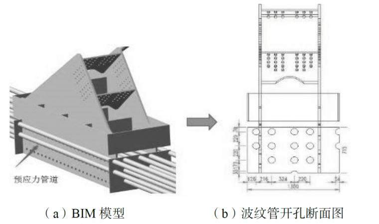 大跨高铁连续梁钢桁组合桥施工BIM应用_7