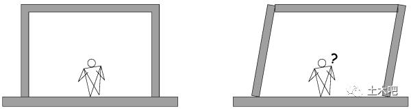 钢结构中斜撑的作用是什么?_2