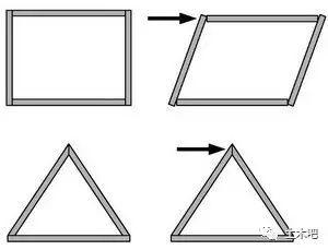 钢结构中斜撑的作用是什么?_1