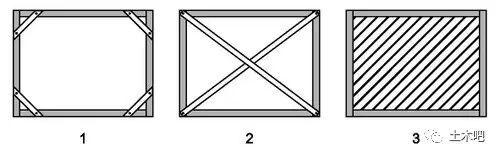 钢结构中斜撑的作用是什么?_3