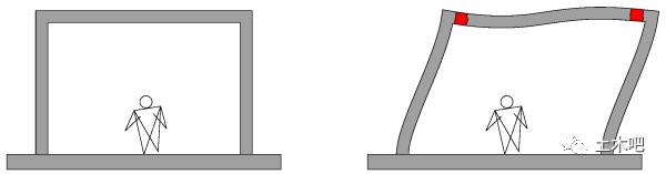 钢结构中斜撑的作用是什么?_4