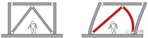 钢结构中斜撑的作用是什么?_5