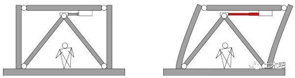 钢结构中斜撑的作用是什么?_7