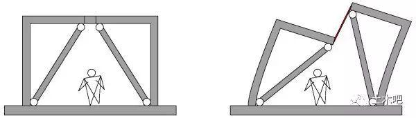钢结构中斜撑的作用是什么?_6