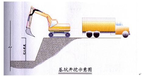 新建混凝土路面道路工程施工工程投标书_7