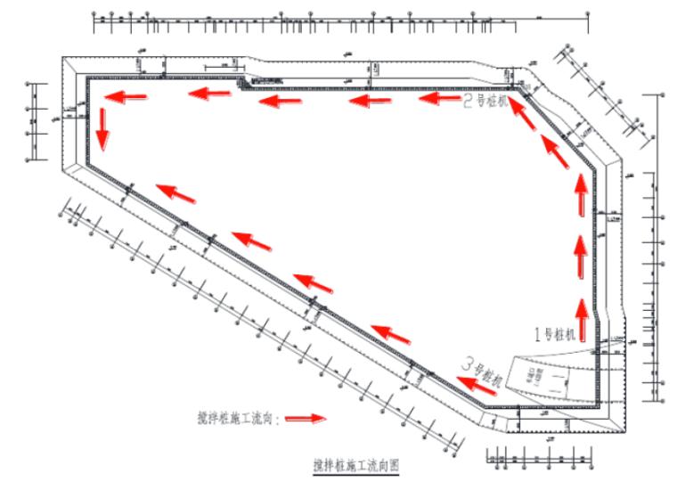 广州地区深基坑支护专项施工方案(专家评审_1