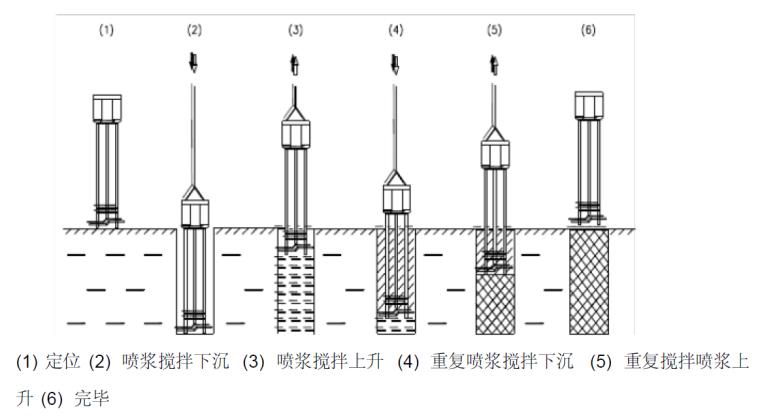 广州地区深基坑支护专项施工方案(专家评审_4