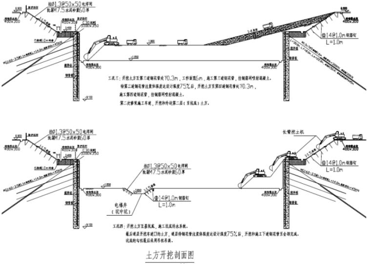 广州地区深基坑支护专项施工方案(专家评审_5