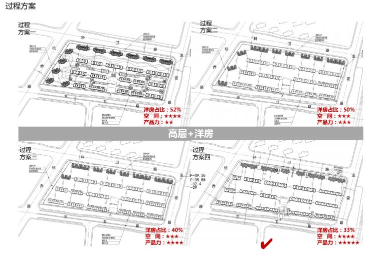 [浙江]新中式风112亩高层+多层住宅建筑方案_7