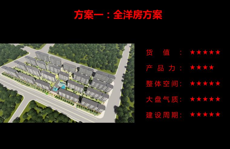 [浙江]新中式风112亩高层+多层住宅建筑方案_5