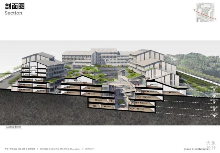 [重庆]中式低密商业街建筑设计文本PDF2019_5